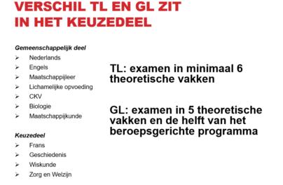 http://www.zuiderlichtcollege.nl/wp-content/uploads/PPO12.png