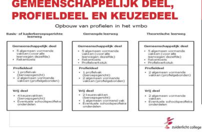 http://www.zuiderlichtcollege.nl/wp-content/uploads/PPO3.png