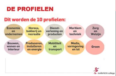 https://www.zuiderlichtcollege.nl/wp-content/uploads/PPO2.png