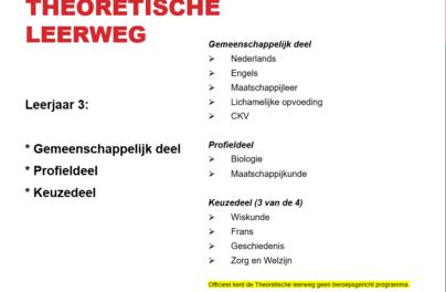 https://www.zuiderlichtcollege.nl/wp-content/uploads/PPO9.png